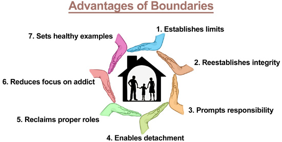 advantages-of-boundaries-hamrah-web